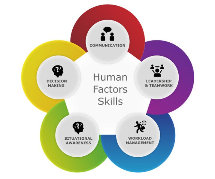 human-factors-2